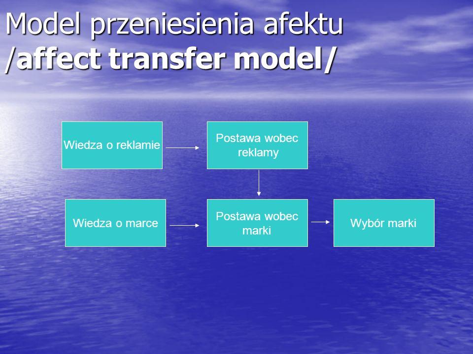 Model przeniesienia afektu /affect transfer model/