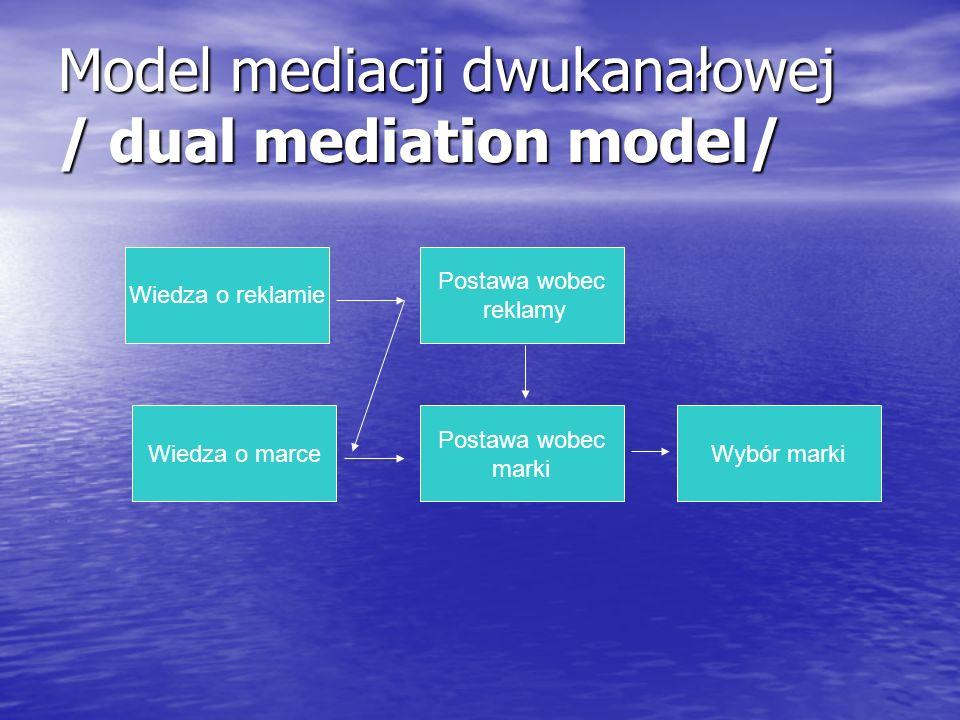 Model mediacji dwukanałowej / dual mediation model/
