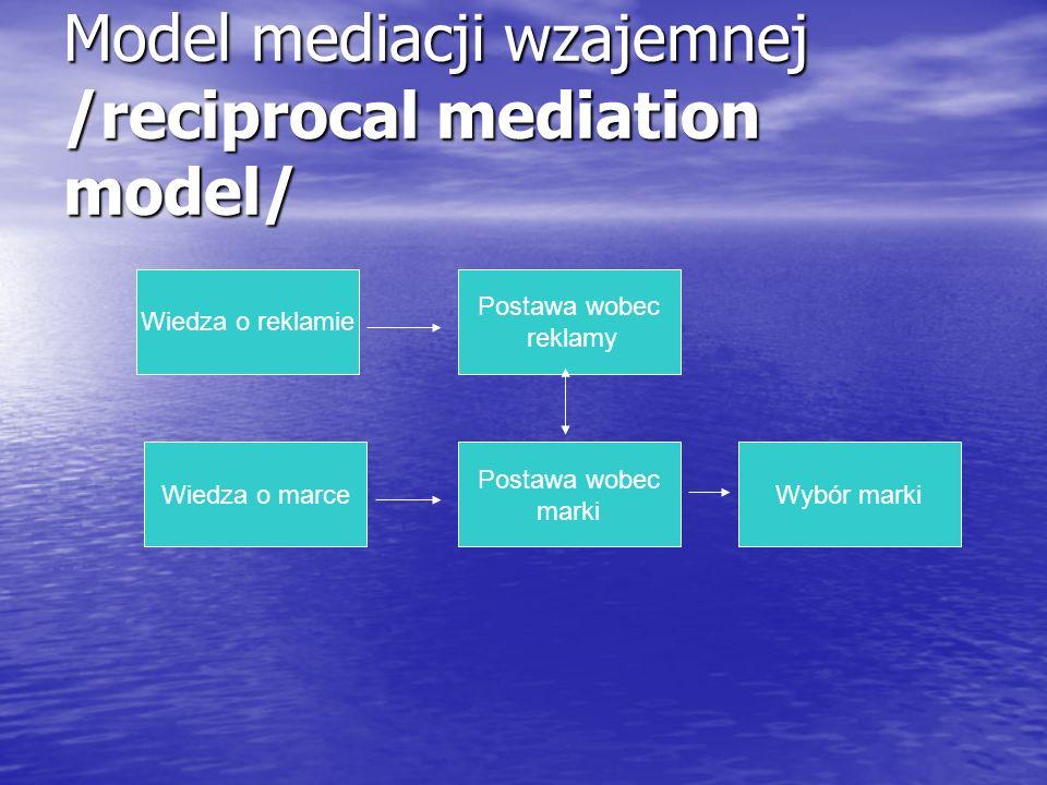 Model mediacji wzajemnej /reciprocal mediation model/