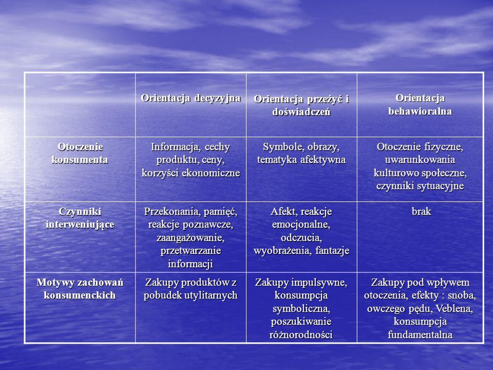 Orientacja przeżyć i doświadczeń Orientacja behawioralna
