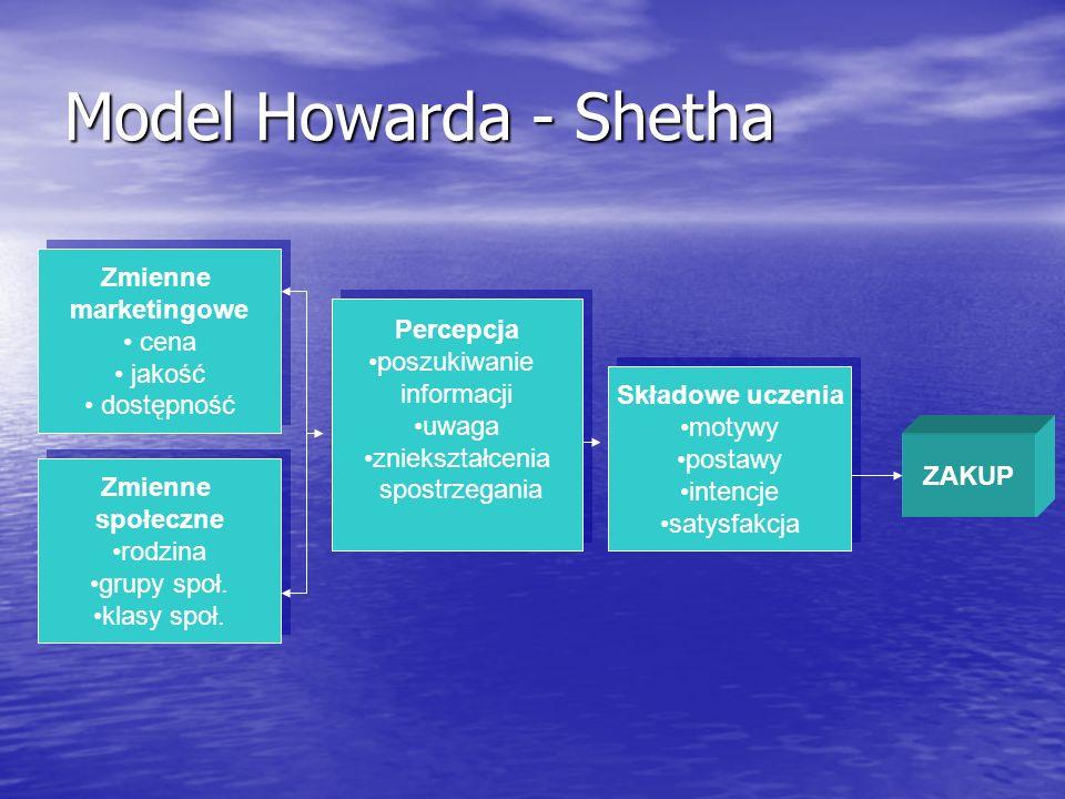 Model Howarda - Shetha Zmienne marketingowe cena jakość Percepcja