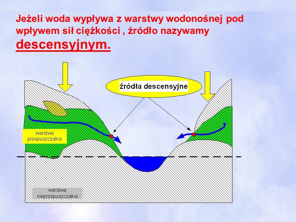 Jeżeli woda wypływa z warstwy wodonośnej pod wpływem sił ciężkości , źródło nazywamy descensyjnym.