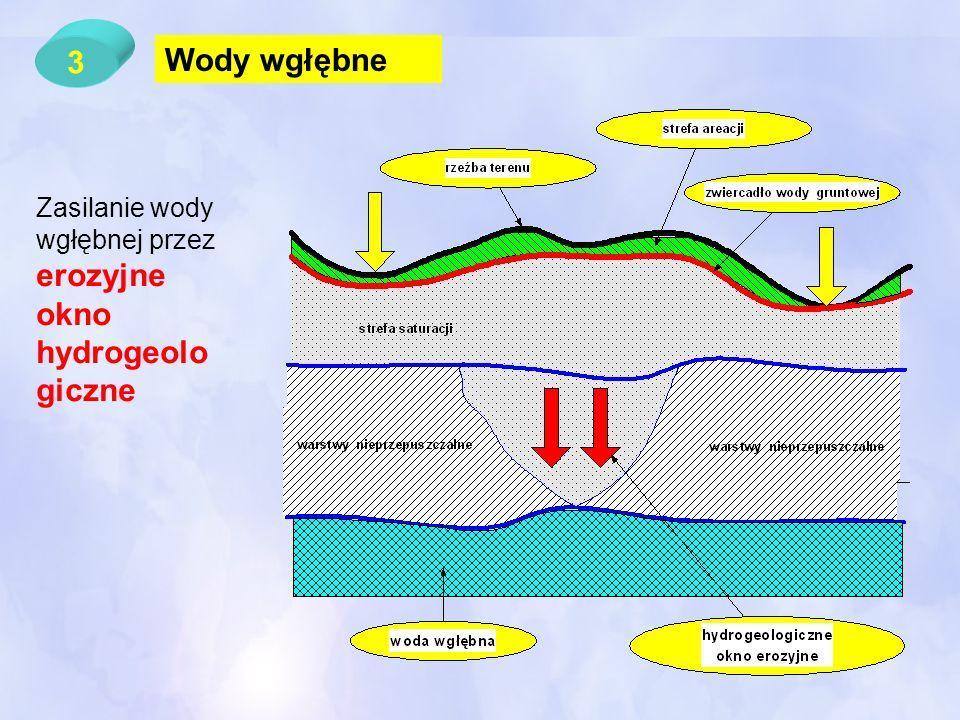 3 Wody wgłębne Zasilanie wody wgłębnej przez erozyjne okno hydrogeologiczne