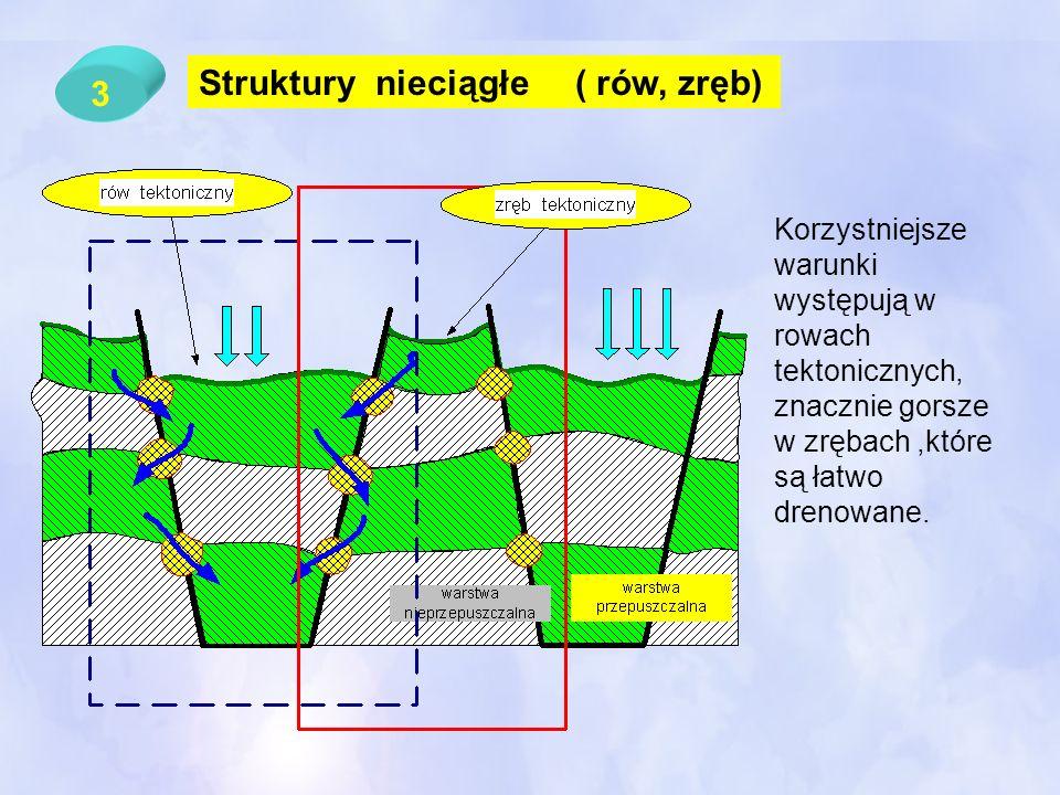 Struktury nieciągłe ( rów, zręb) 3