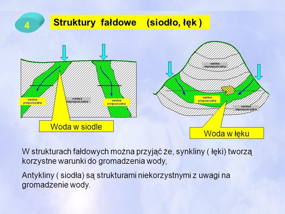 Struktury fałdowe (siodło, łęk ) 4