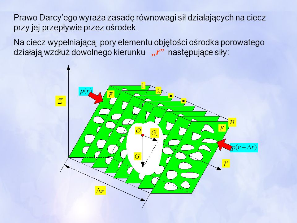 Prawo Darcy'ego wyraża zasadę równowagi sił działających na ciecz przy jej przepływie przez ośrodek.