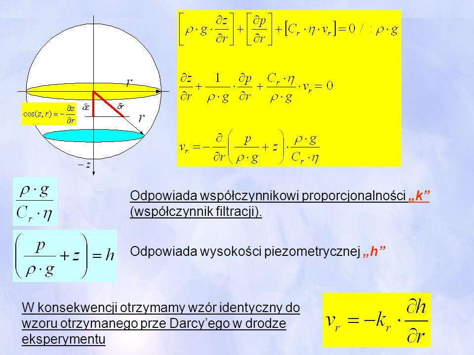 """Odpowiada współczynnikowi proporcjonalności """"k (współczynnik filtracji)."""