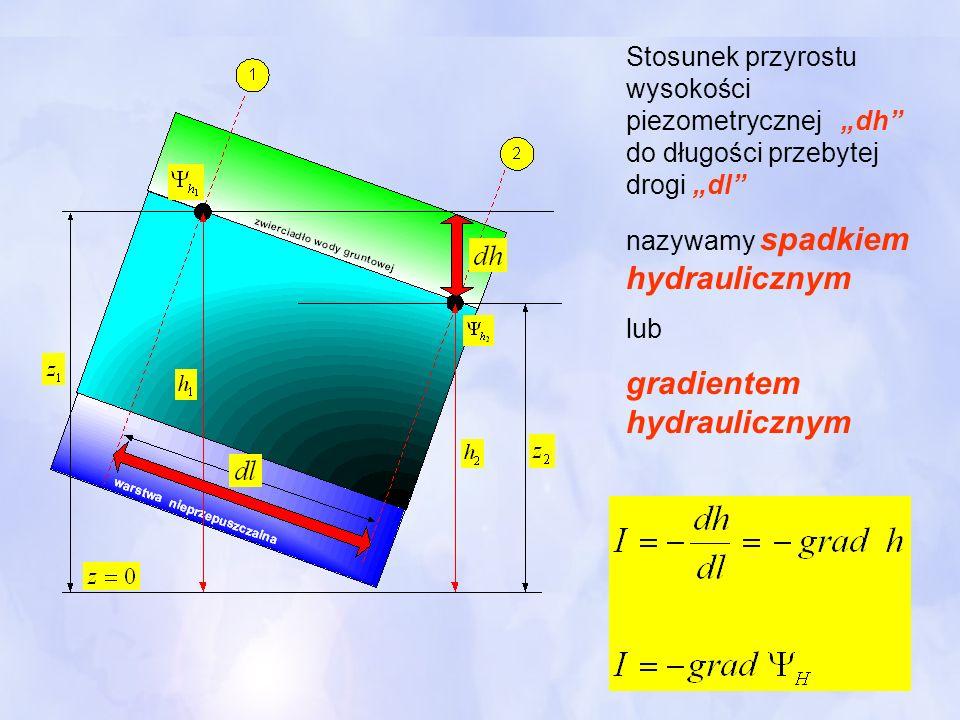 gradientem hydraulicznym