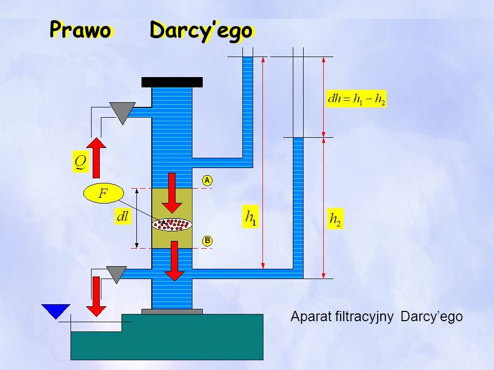 Prawo Darcy'ego Aparat filtracyjny Darcy'ego