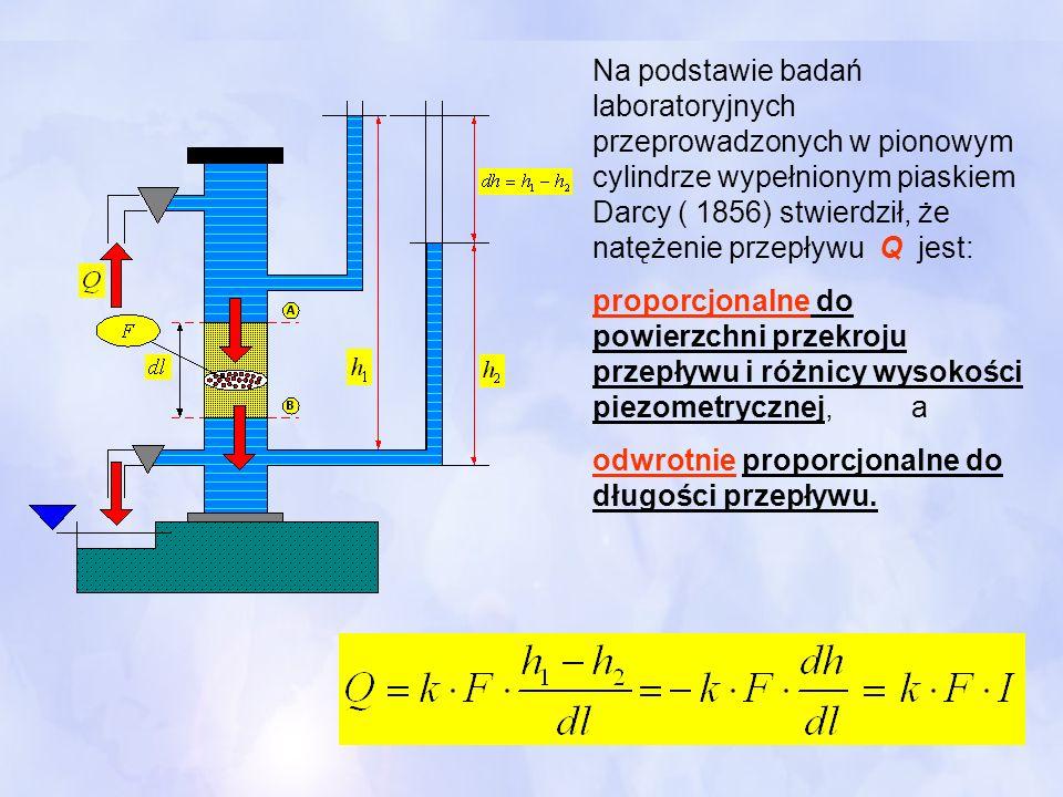 Na podstawie badań laboratoryjnych przeprowadzonych w pionowym cylindrze wypełnionym piaskiem Darcy ( 1856) stwierdził, że natężenie przepływu Q jest: