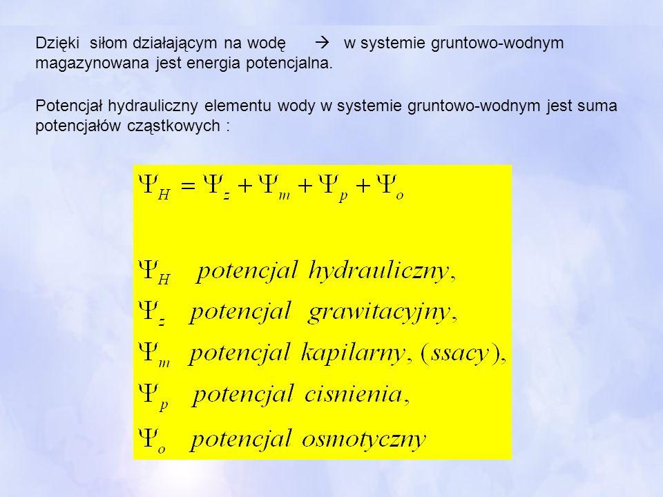 Dzięki siłom działającym na wodę  w systemie gruntowo-wodnym magazynowana jest energia potencjalna.