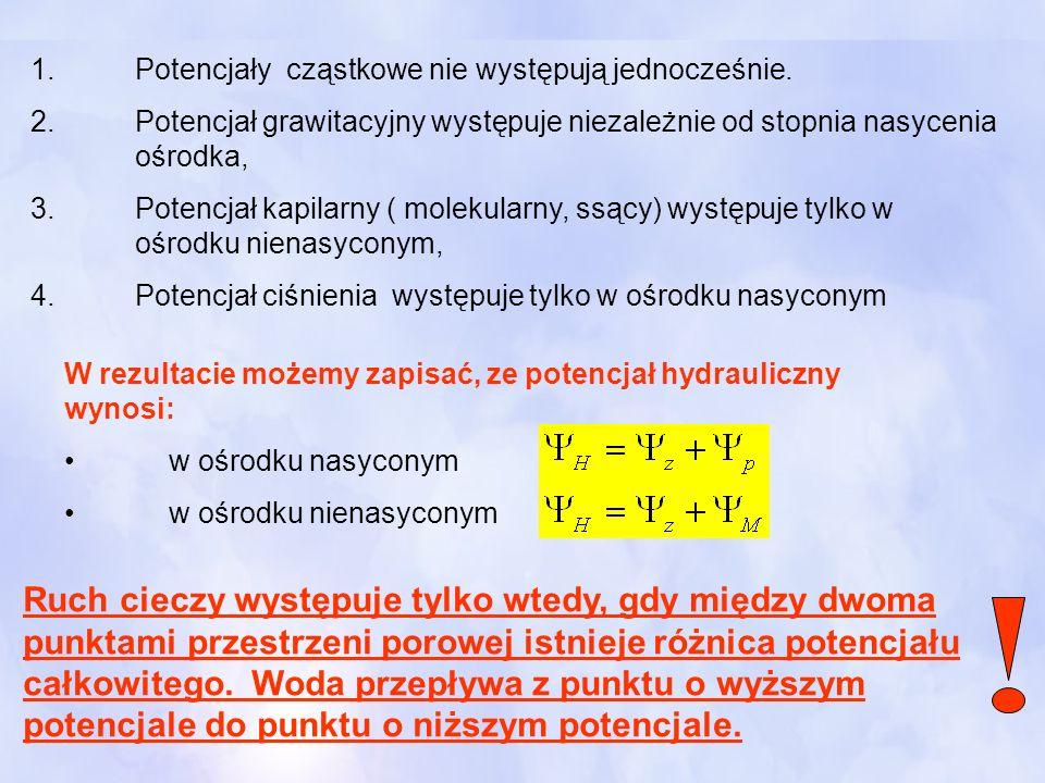 1. Potencjały cząstkowe nie występują jednocześnie.