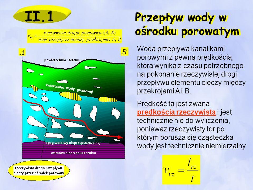 II.1 Przepływ wody w ośrodku porowatym