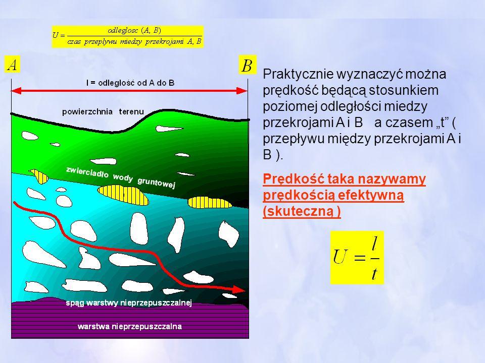 """Praktycznie wyznaczyć można prędkość będącą stosunkiem poziomej odległości miedzy przekrojami A i B a czasem """"t ( przepływu między przekrojami A i B )."""