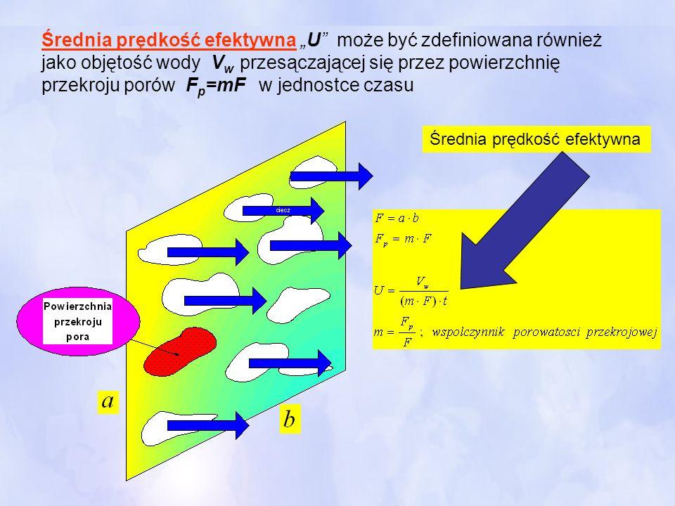 """Średnia prędkość efektywna """"U może być zdefiniowana również jako objętość wody Vw przesączającej się przez powierzchnię przekroju porów Fp=mF w jednostce czasu"""