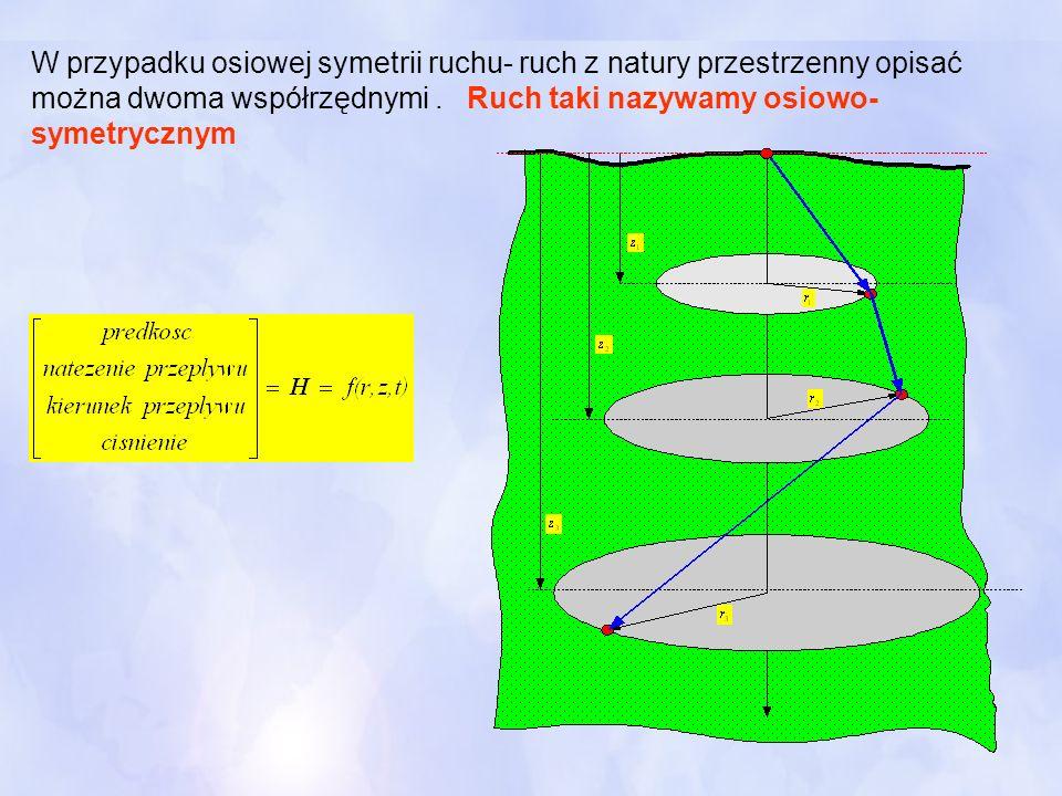 W przypadku osiowej symetrii ruchu- ruch z natury przestrzenny opisać można dwoma współrzędnymi .
