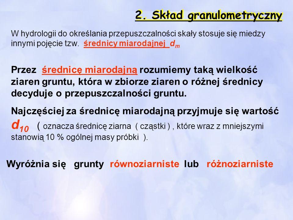 2. Skład granulometryczny