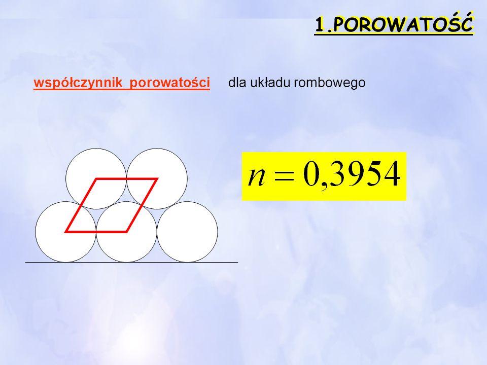 1.POROWATOŚĆ współczynnik porowatości dla układu rombowego