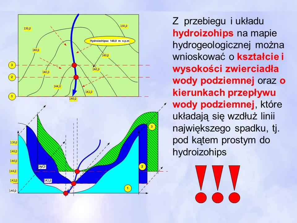 Z przebiegu i układu hydroizohips na mapie hydrogeologicznej można wnioskować o kształcie i wysokości zwierciadła wody podziemnej oraz o kierunkach przepływu wody podziemnej, które układają się wzdłuż linii największego spadku, tj.