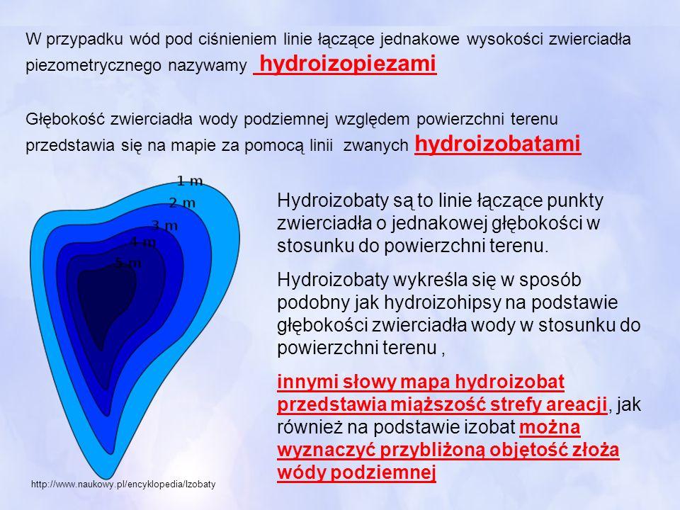W przypadku wód pod ciśnieniem linie łączące jednakowe wysokości zwierciadła piezometrycznego nazywamy hydroizopiezami