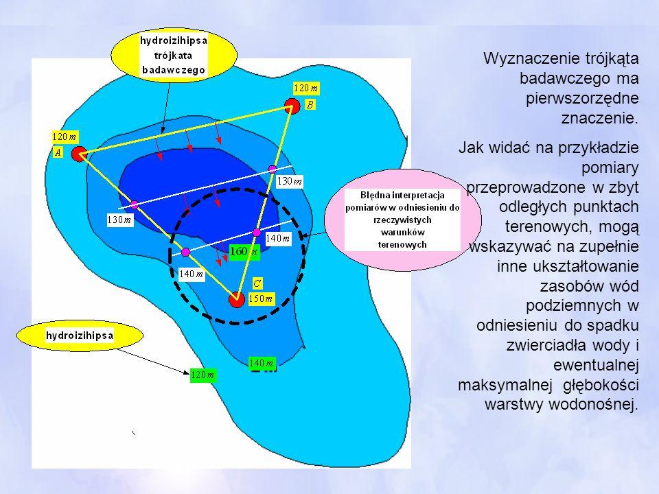 Wyznaczenie trójkąta badawczego ma pierwszorzędne znaczenie.
