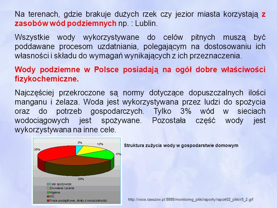 Na terenach, gdzie brakuje dużych rzek czy jezior miasta korzystają z zasobów wód podziemnych np. : Lublin.