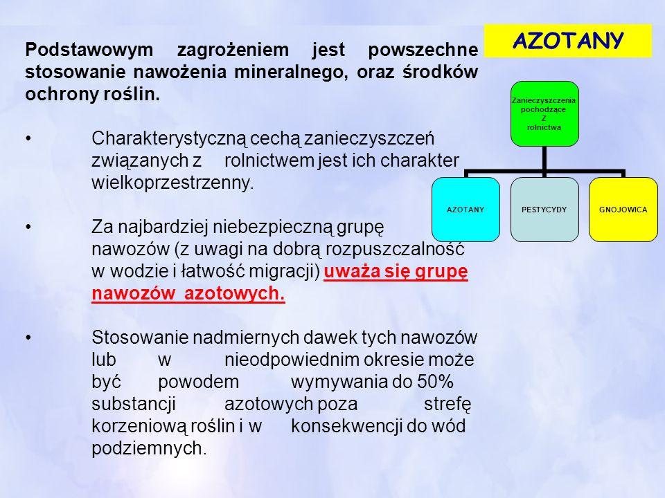AZOTANYPodstawowym zagrożeniem jest powszechne stosowanie nawożenia mineralnego, oraz środków ochrony roślin.