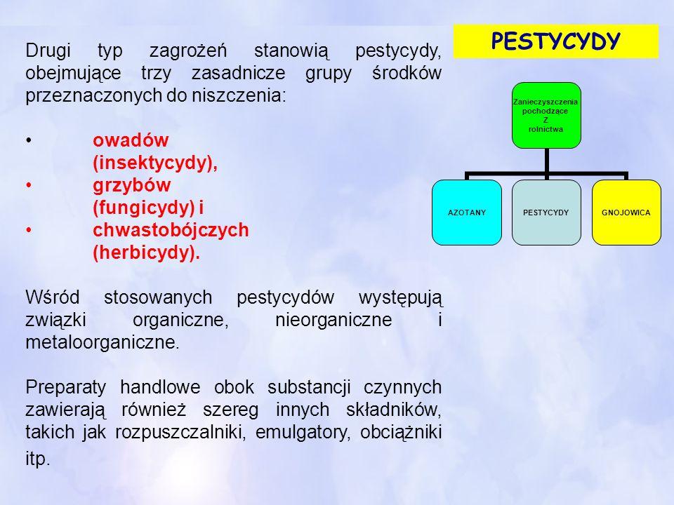 PESTYCYDY Drugi typ zagrożeń stanowią pestycydy, obejmujące trzy zasadnicze grupy środków przeznaczonych do niszczenia: