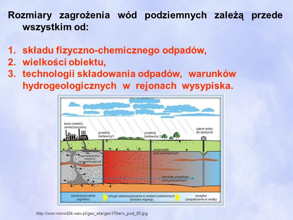 Rozmiary zagrożenia wód podziemnych zależą przede wszystkim od: