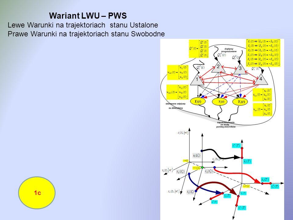 Wariant LWU – PWS Lewe Warunki na trajektoriach stanu Ustalone
