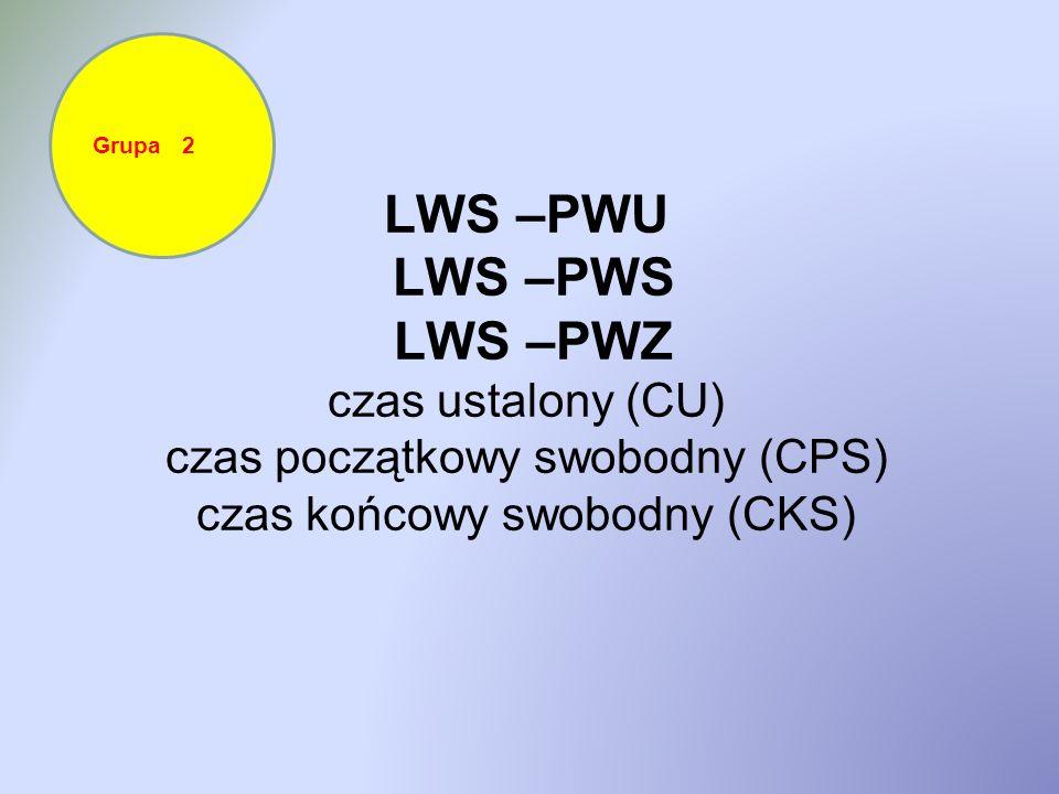 Grupa 2 LWS –PWU LWS –PWS LWS –PWZ czas ustalony (CU) czas początkowy swobodny (CPS) czas końcowy swobodny (CKS)