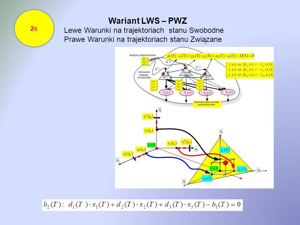 Wariant LWS – PWZ Lewe Warunki na trajektoriach stanu Swobodne
