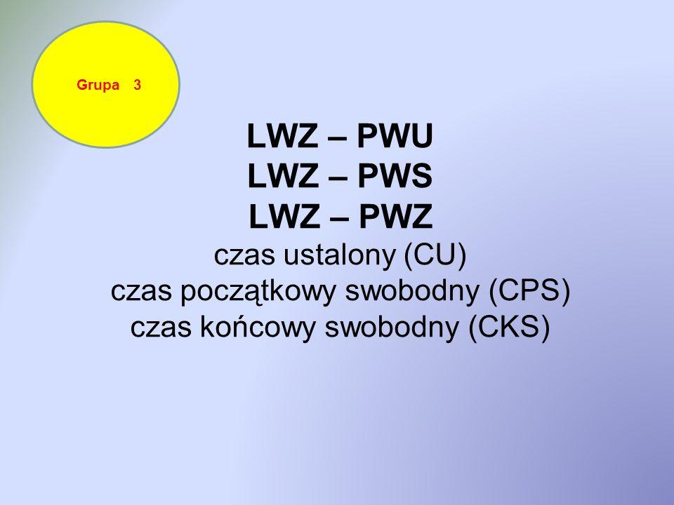 Grupa 3 LWZ – PWU LWZ – PWS LWZ – PWZ czas ustalony (CU) czas początkowy swobodny (CPS) czas końcowy swobodny (CKS)