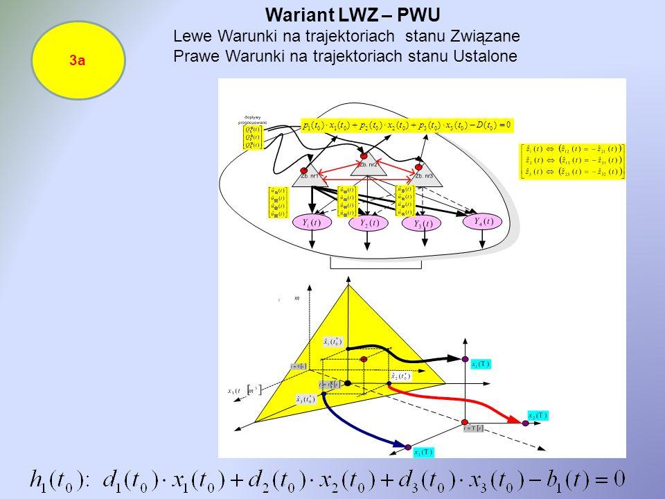 Wariant LWZ – PWU Lewe Warunki na trajektoriach stanu Związane