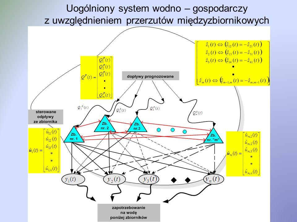 Uogólniony system wodno – gospodarczy z uwzględnieniem przerzutów międzyzbiornikowych