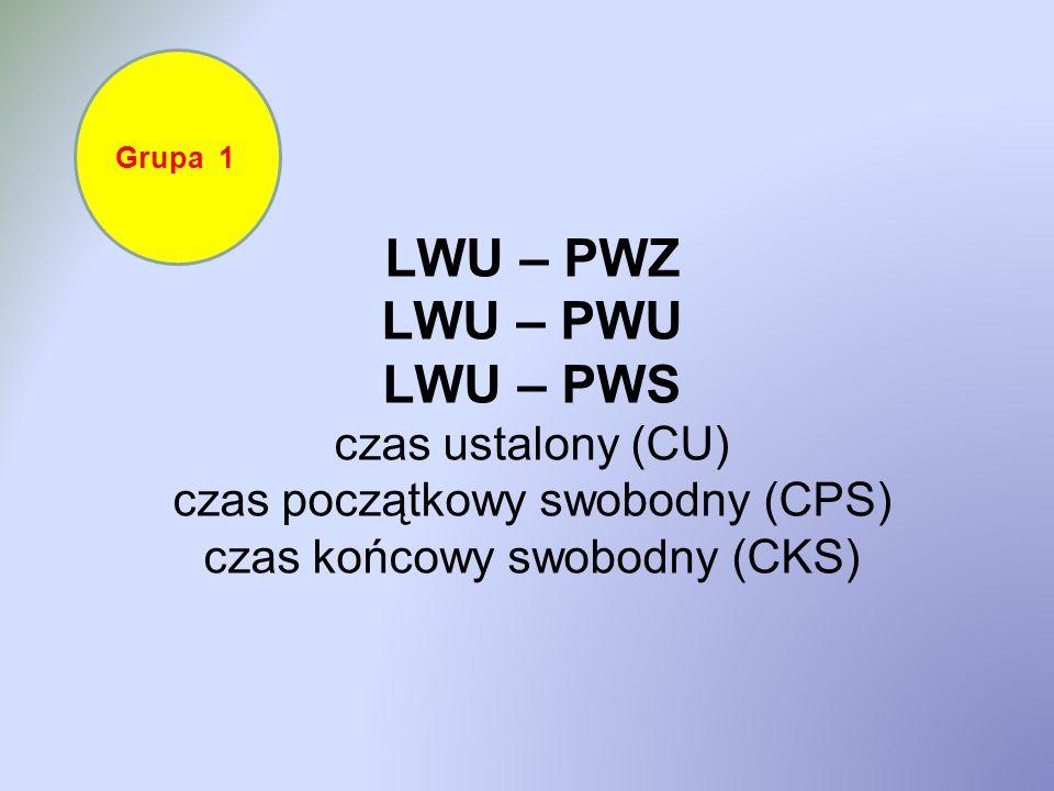 Grupa 1 LWU – PWZ LWU – PWU LWU – PWS czas ustalony (CU) czas początkowy swobodny (CPS) czas końcowy swobodny (CKS)