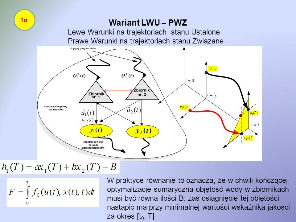 Wariant LWU – PWZ Lewe Warunki na trajektoriach stanu Ustalone