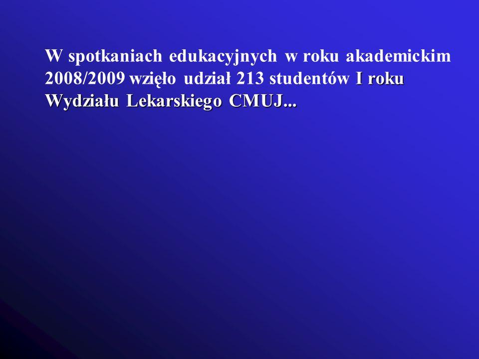 W spotkaniach edukacyjnych w roku akademickim 2008/2009 wzięło udział 213 studentów I roku Wydziału Lekarskiego CMUJ...