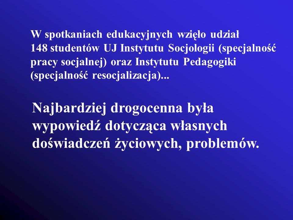 W spotkaniach edukacyjnych wzięło udział 148 studentów UJ Instytutu Socjologii (specjalność pracy socjalnej) oraz Instytutu Pedagogiki (specjalność resocjalizacja)...
