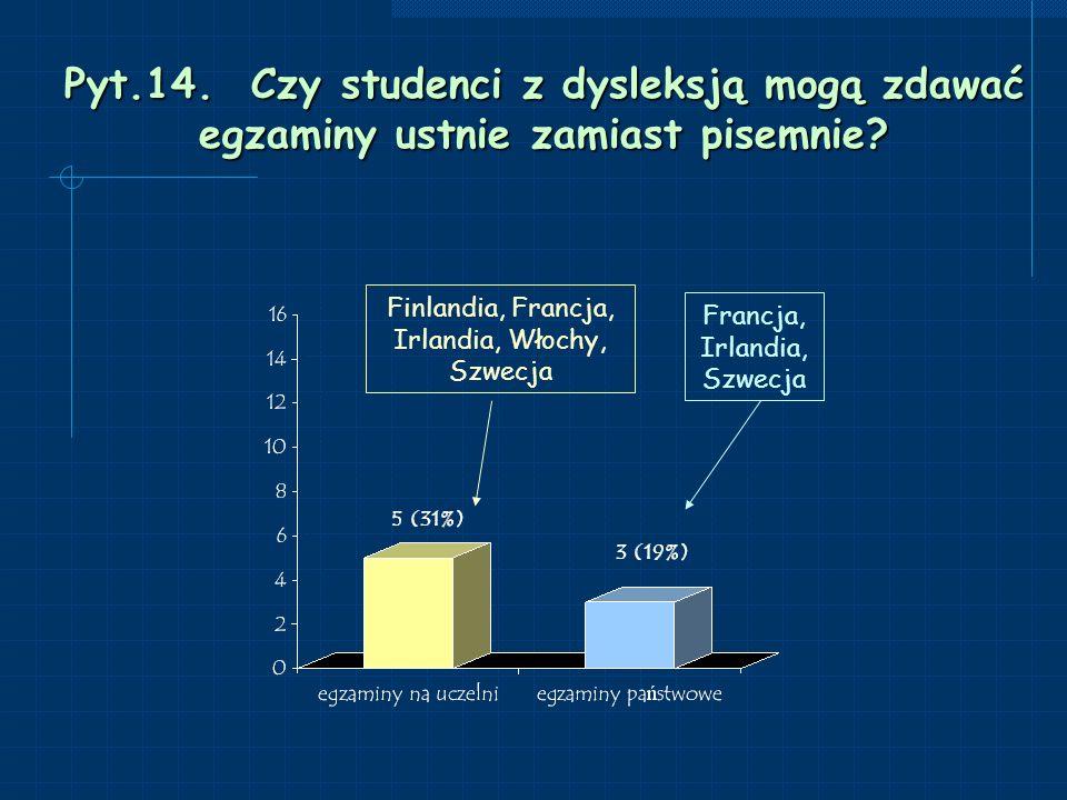 Pyt.14. Czy studenci z dysleksją mogą zdawać egzaminy ustnie zamiast pisemnie