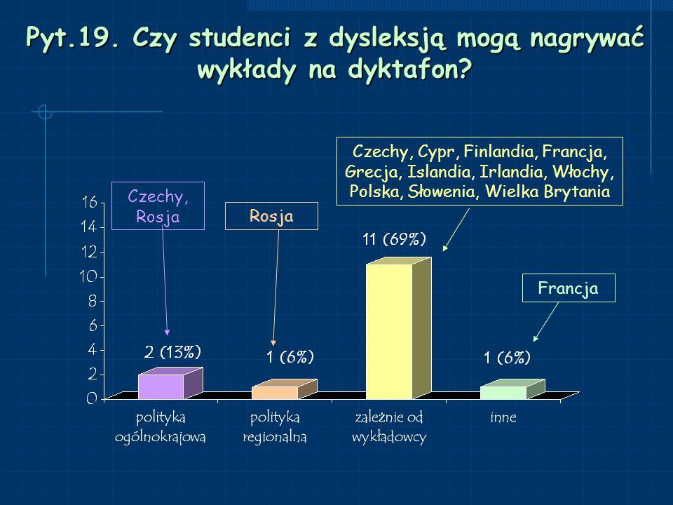 Pyt.19. Czy studenci z dysleksją mogą nagrywać wykłady na dyktafon
