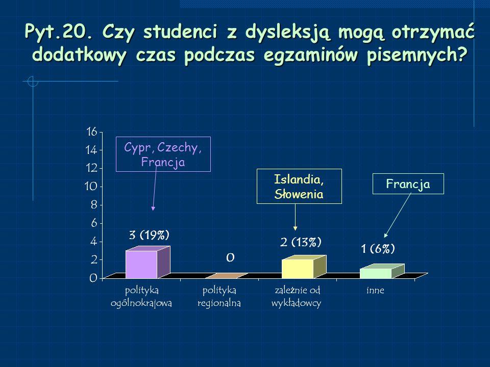 Pyt.20. Czy studenci z dysleksją mogą otrzymać dodatkowy czas podczas egzaminów pisemnych