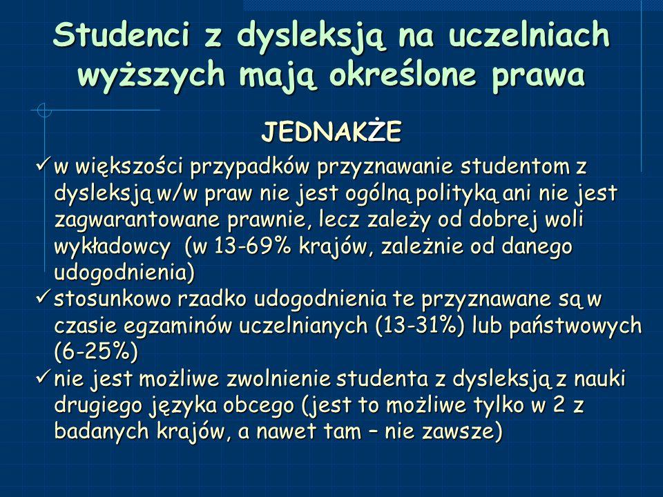 Studenci z dysleksją na uczelniach wyższych mają określone prawa