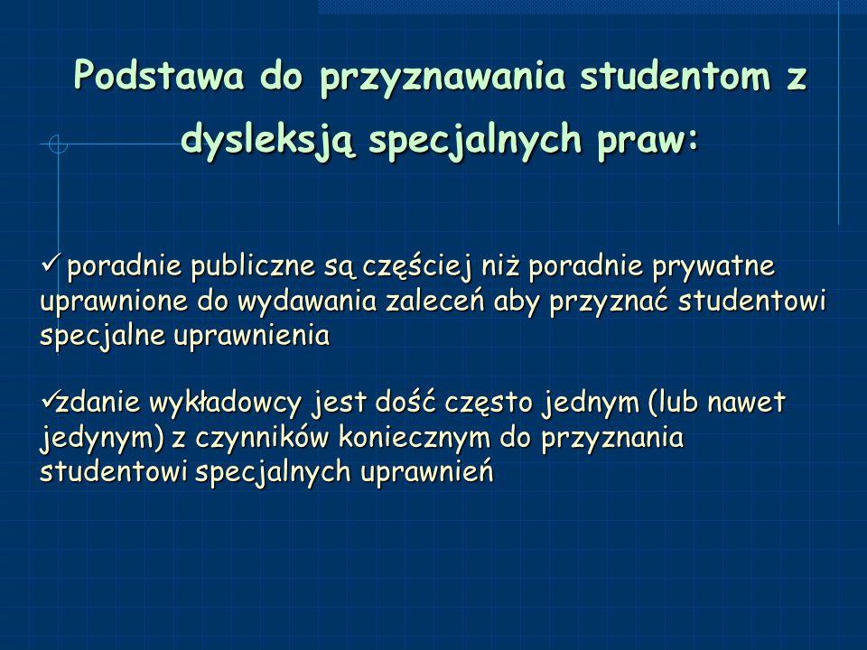 Podstawa do przyznawania studentom z dysleksją specjalnych praw: