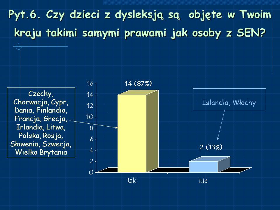 Pyt.6. Czy dzieci z dysleksją są objęte w Twoim kraju takimi samymi prawami jak osoby z SEN