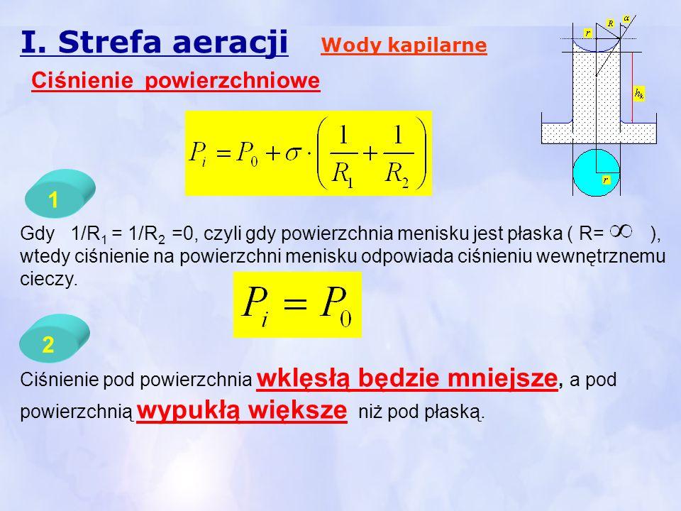 I. Strefa aeracji Ciśnienie powierzchniowe 1 2 Wody kapilarne