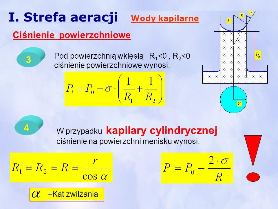 I. Strefa aeracji Ciśnienie powierzchniowe 3 4 Wody kapilarne