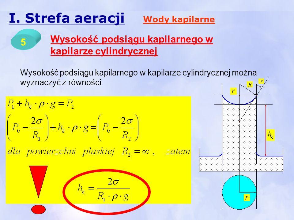 I. Strefa aeracji Wody kapilarne. Wysokość podsiągu kapilarnego w kapilarze cylindrycznej. 5.