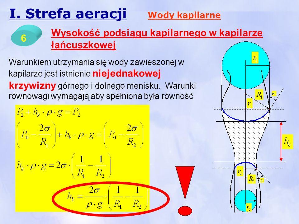 I. Strefa aeracji Wody kapilarne. Wysokość podsiągu kapilarnego w kapilarze łańcuszkowej. 6.