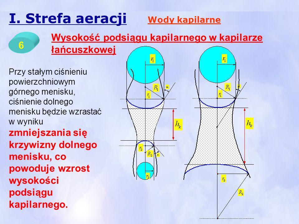 I. Strefa aeracjiWody kapilarne. Wysokość podsiągu kapilarnego w kapilarze łańcuszkowej. 6.